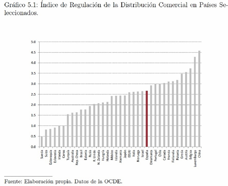 regulacion_comparativa