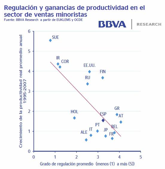 """Fuente: """"Situación económica mundial y de España"""". BBVA Research. 6/5/2013"""