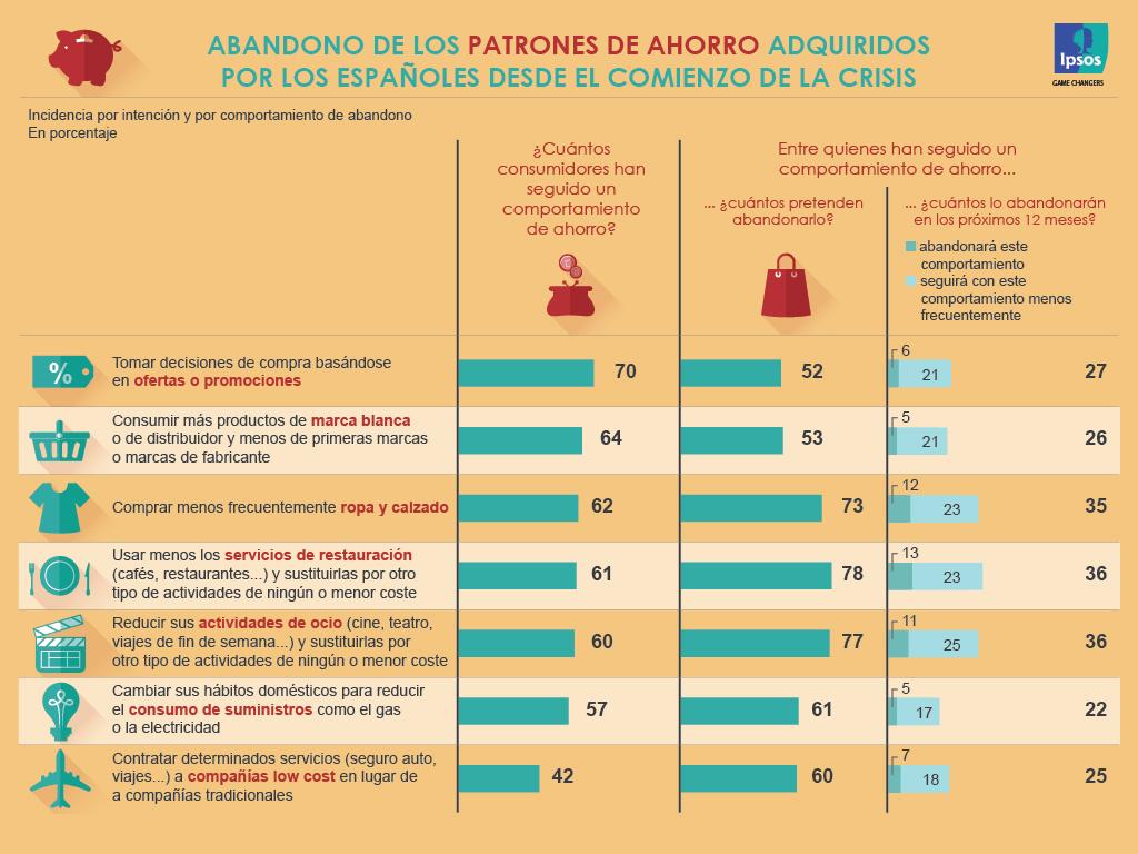 ipsos_comportamiento_ahorro_hogares
