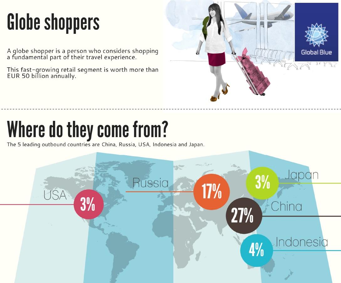 global_blue_global_shopper