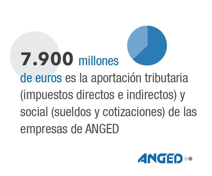 aportacion_social_tributaria_anged