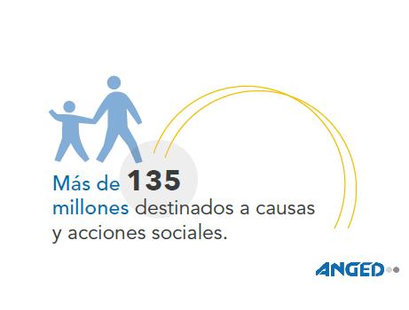 accion_social_anged