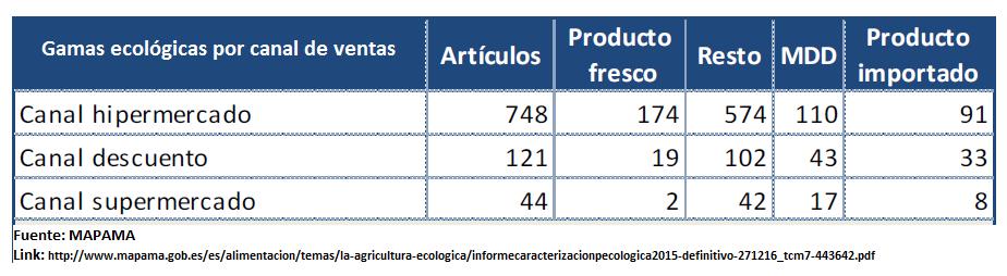 productos_ecologicos