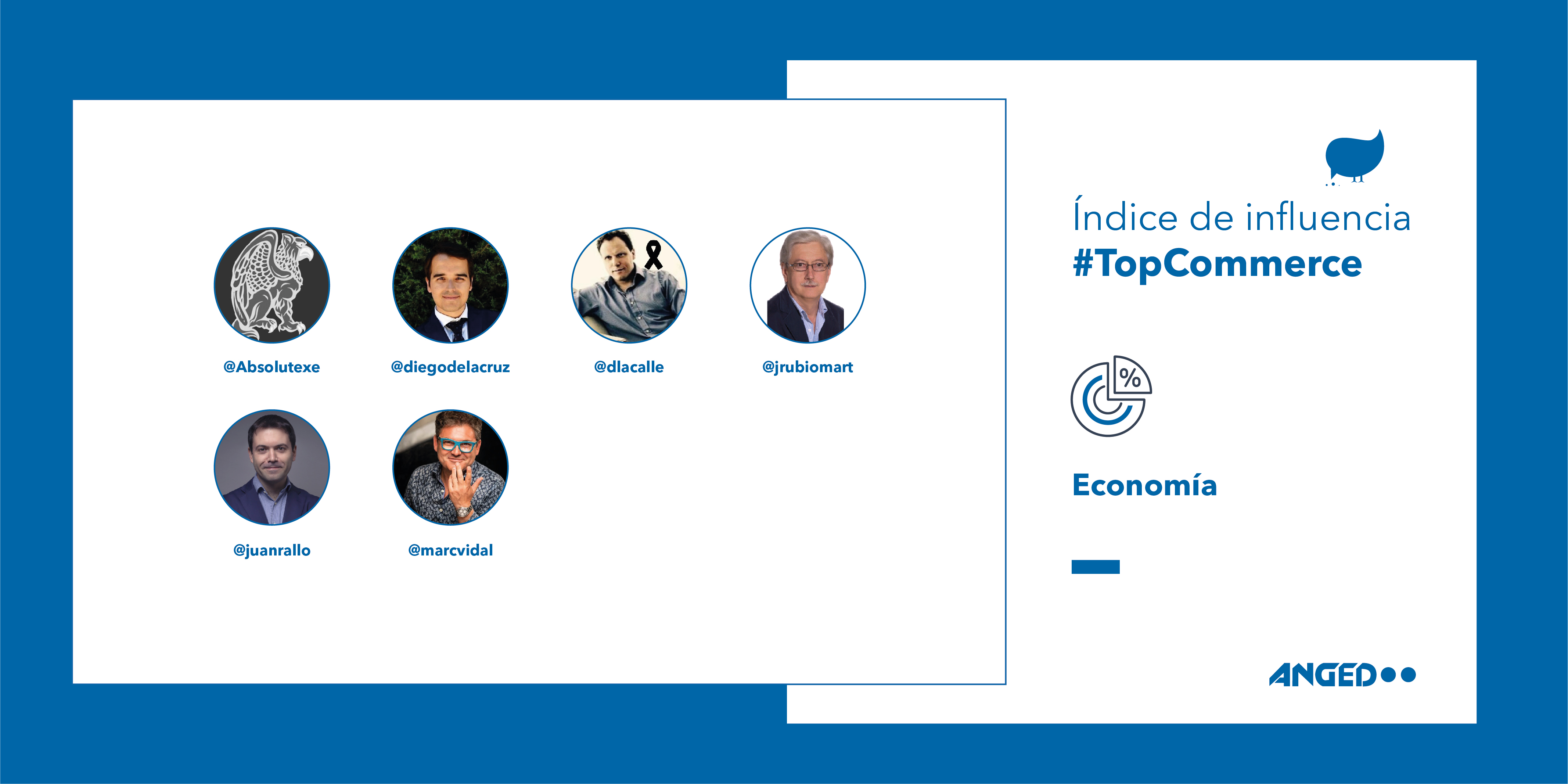 Top Commerce Economia